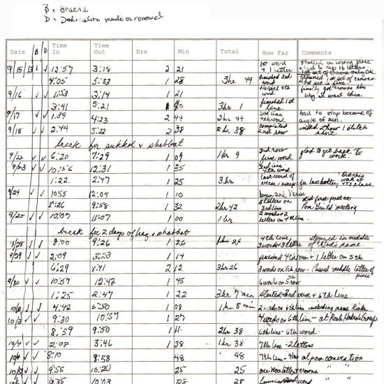 TSBS time sheet